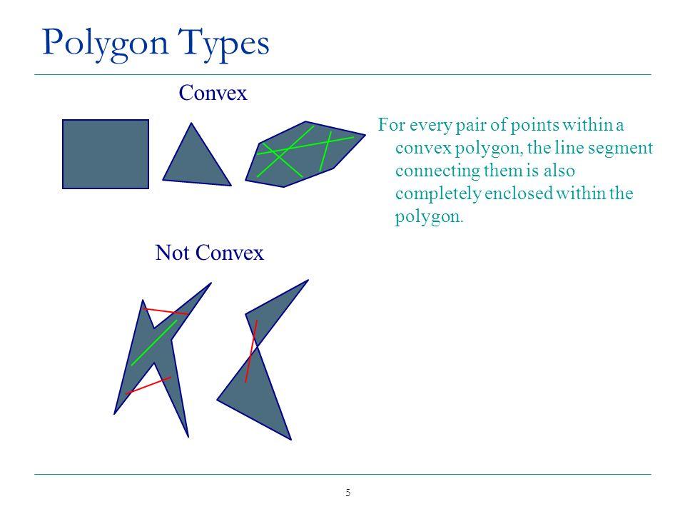 Polygon Types Convex Not Convex