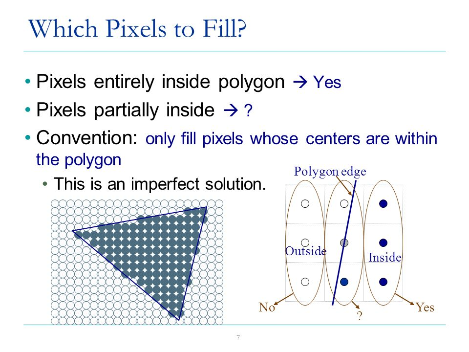 Which Pixels to Fill Pixels entirely inside polygon  Yes