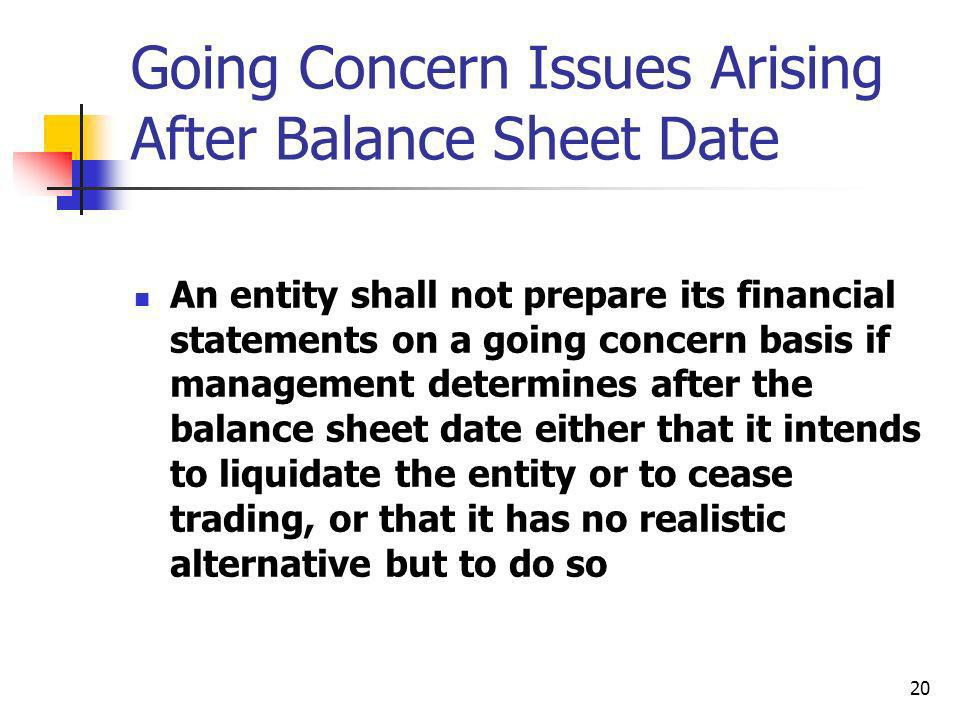 Going Concern Issues Arising After Balance Sheet Date