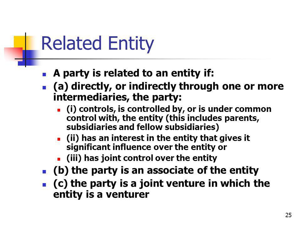 Related Entity A party is related to an entity if: