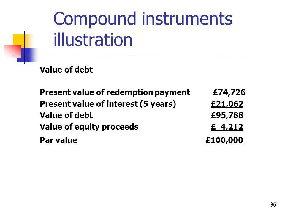 Compound instruments illustration