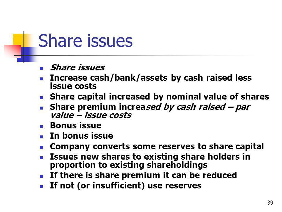 Share issues Share issues