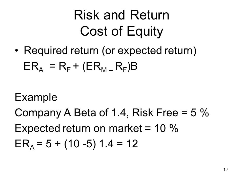 how to find required return on equity