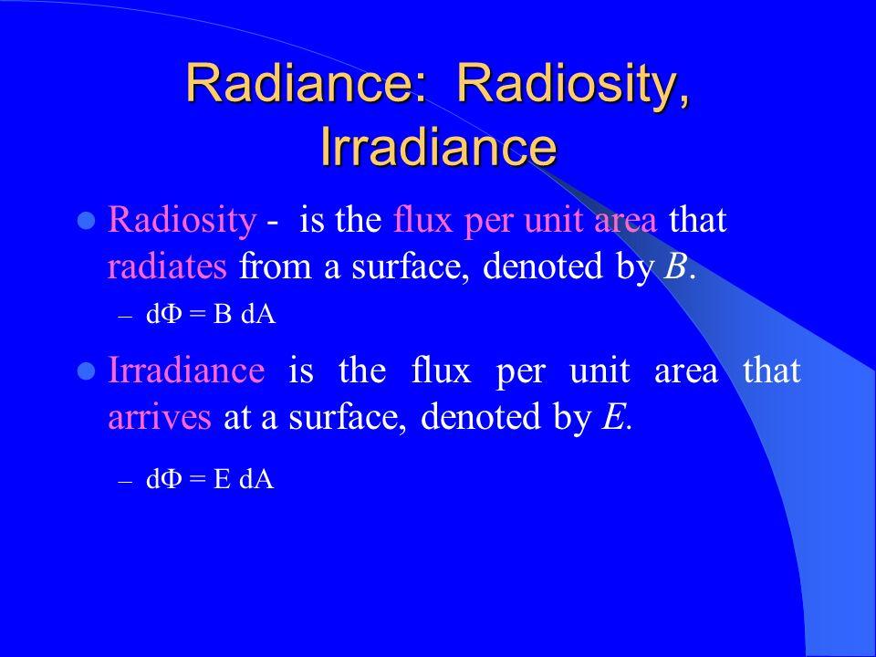 Radiance: Radiosity, Irradiance