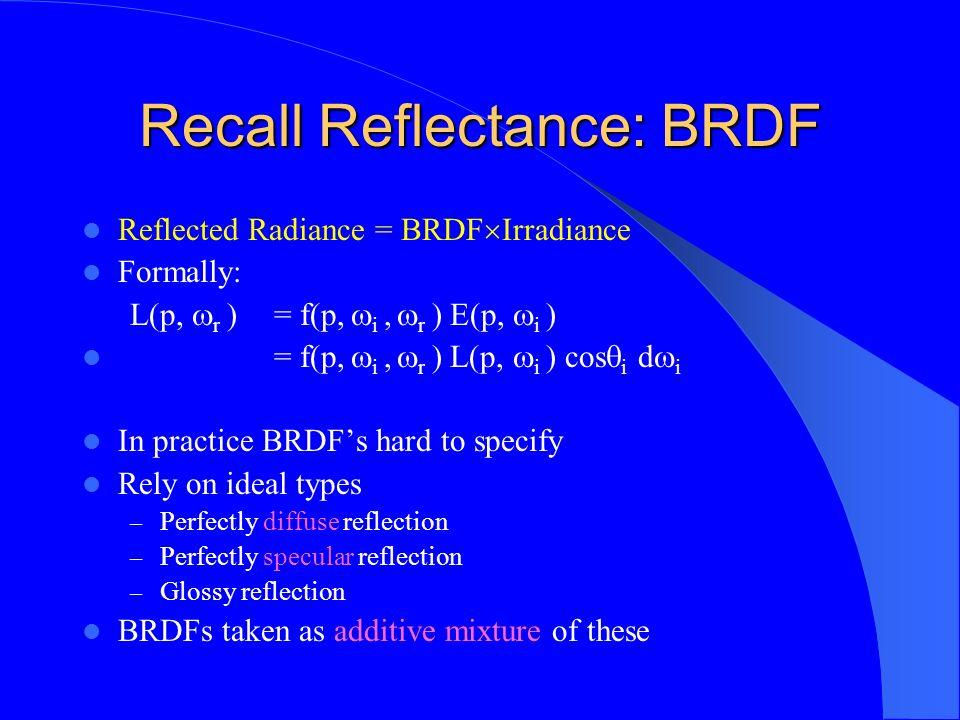 Recall Reflectance: BRDF