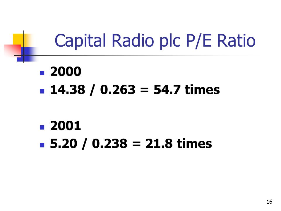 Capital Radio plc P/E Ratio