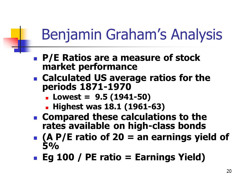 Benjamin Graham's Analysis