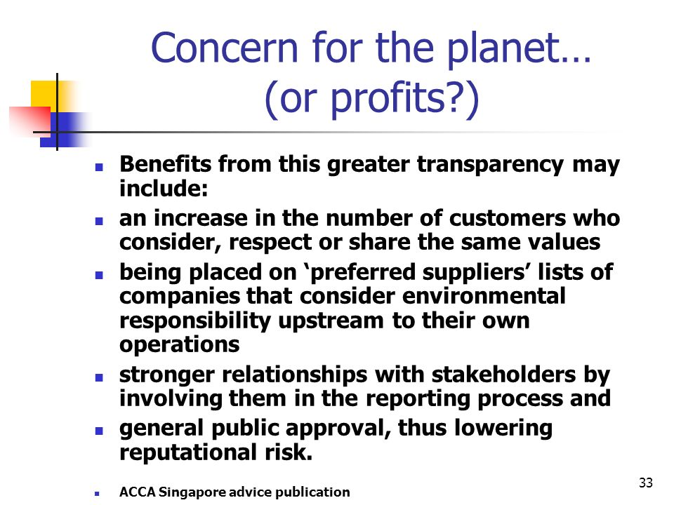 Concern for the planet… (or profits )