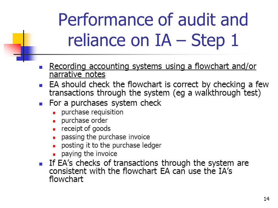 Performance of audit and reliance on IA – Step 1