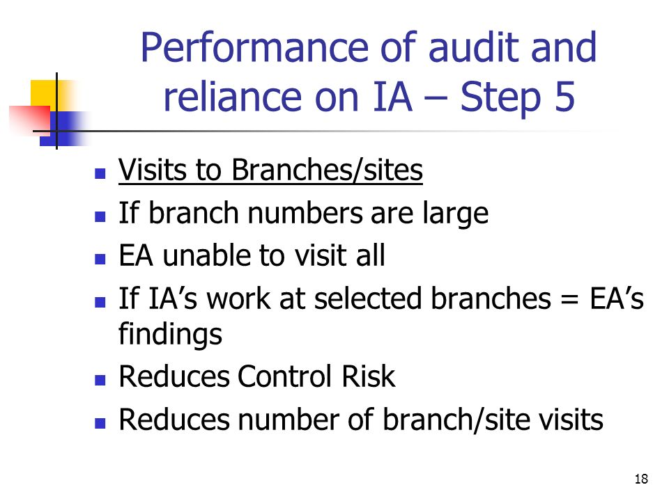 Performance of audit and reliance on IA – Step 5