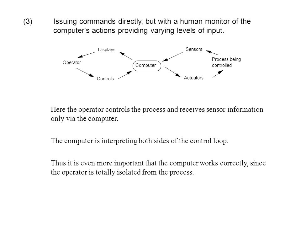 The computer is interpreting both sides of the control loop.