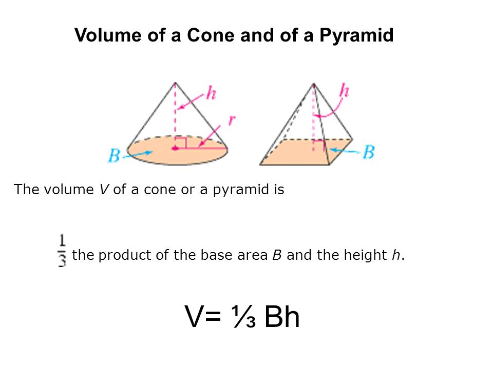 100+ [ Volume Of Pyramids And Cones Worksheet ] | Surface ...