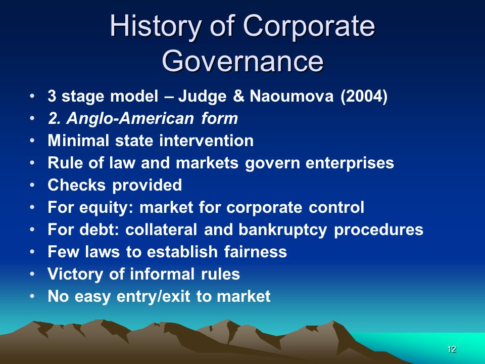 History of Corporate Governance