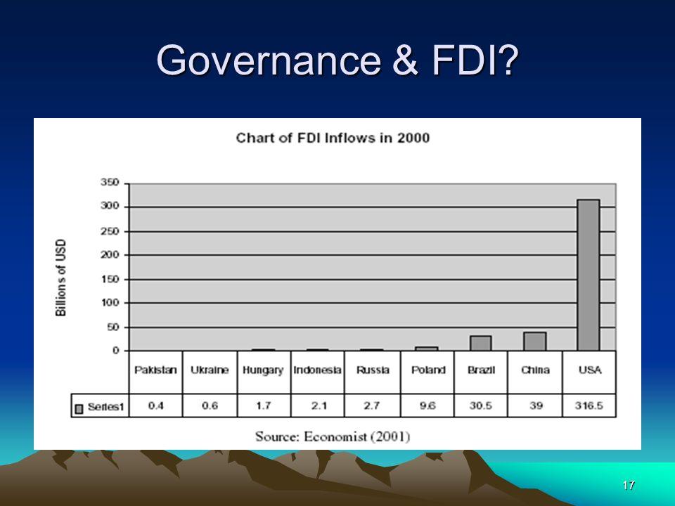 Governance & FDI