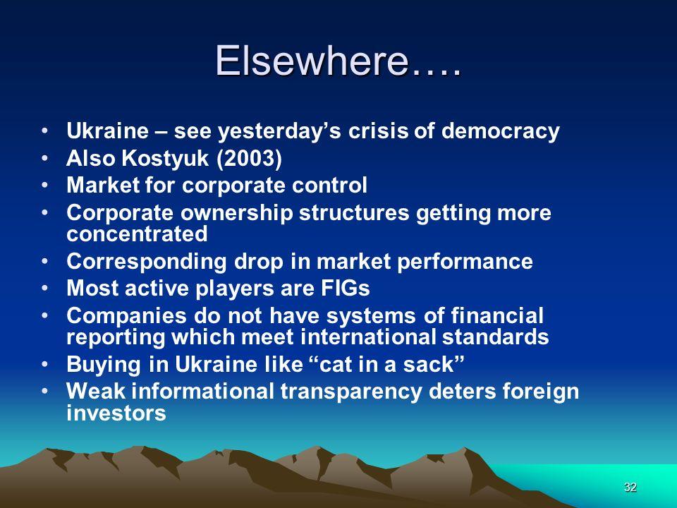 Elsewhere…. Ukraine – see yesterday's crisis of democracy