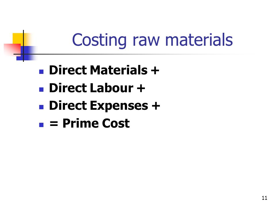 Costing raw materials Direct Materials + Direct Labour +