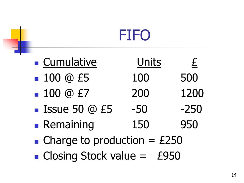 FIFO Cumulative Units £ £ £