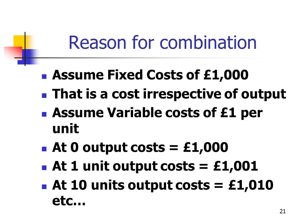 Reason for combination