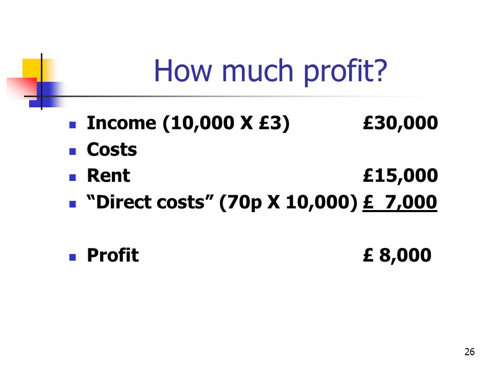 How much profit Income (10,000 X £3) £30,000 Costs Rent £15,000