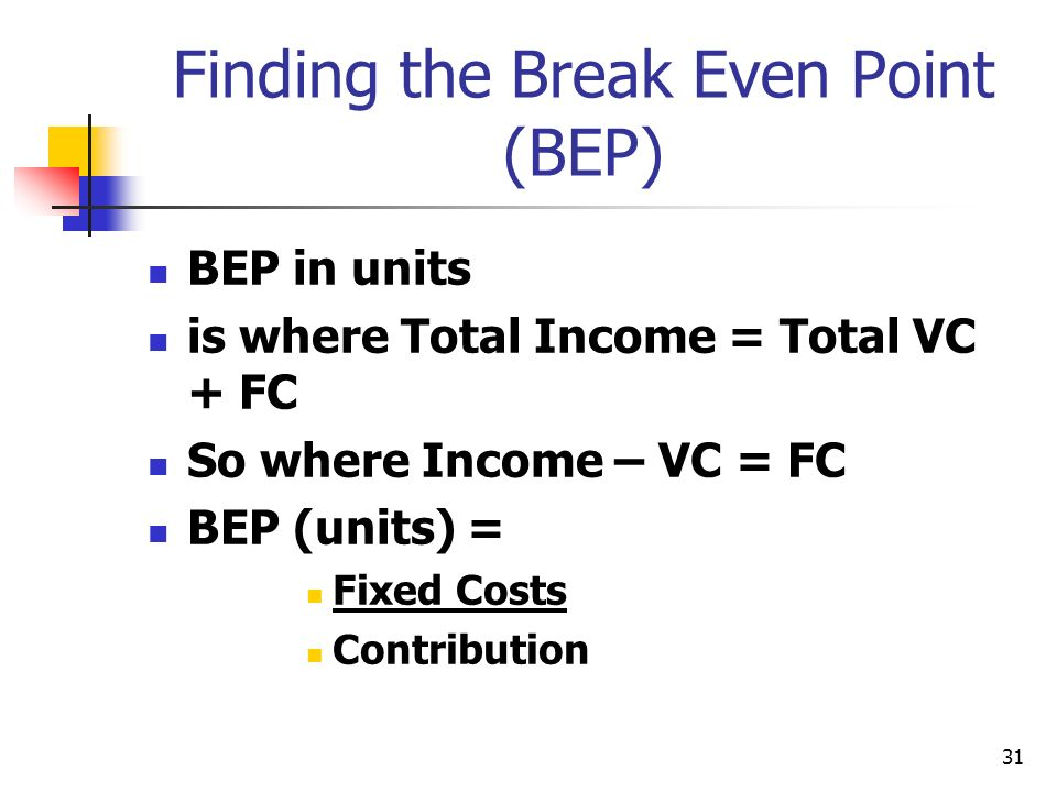 Finding the Break Even Point (BEP)