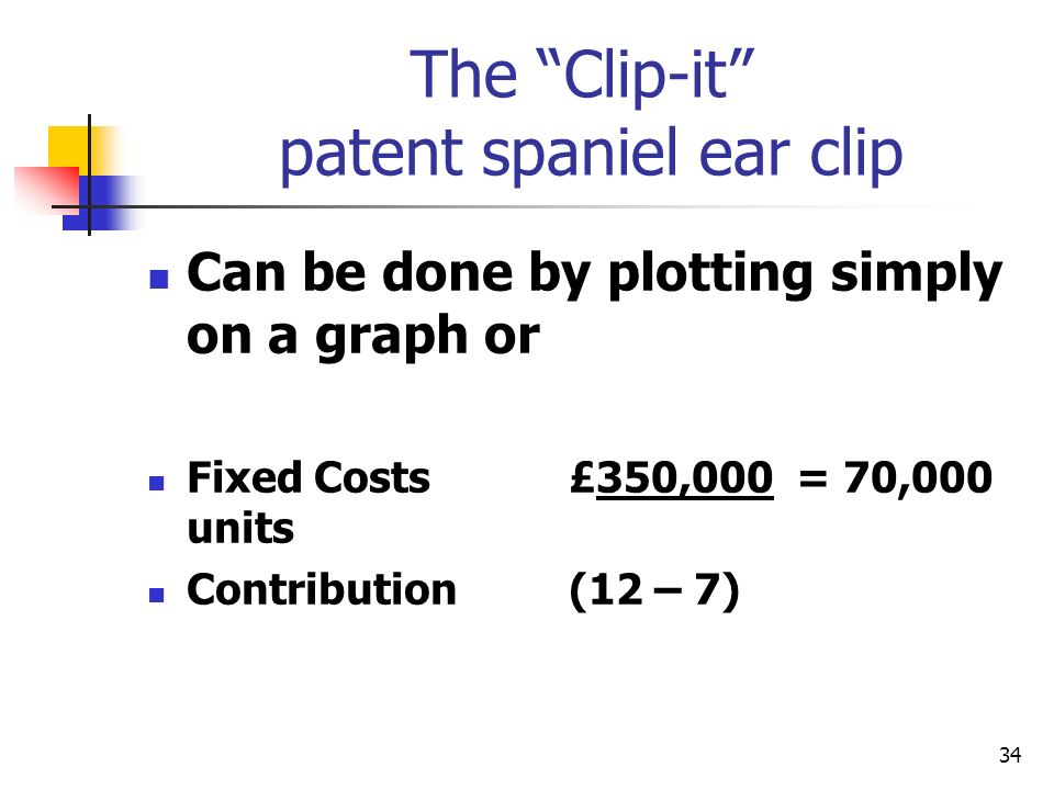 The Clip-it patent spaniel ear clip