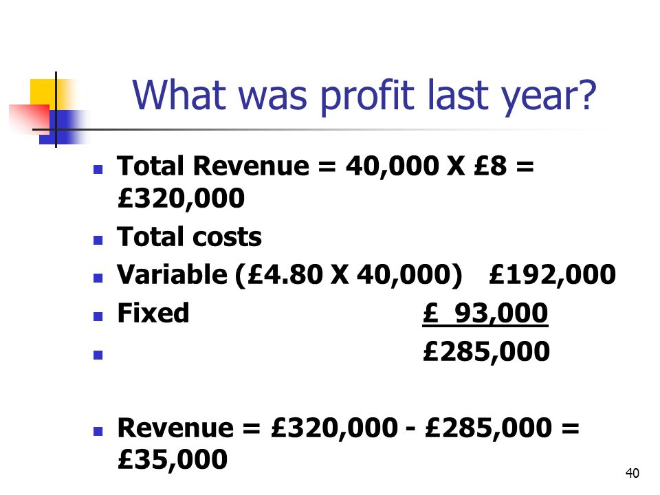 What was profit last year