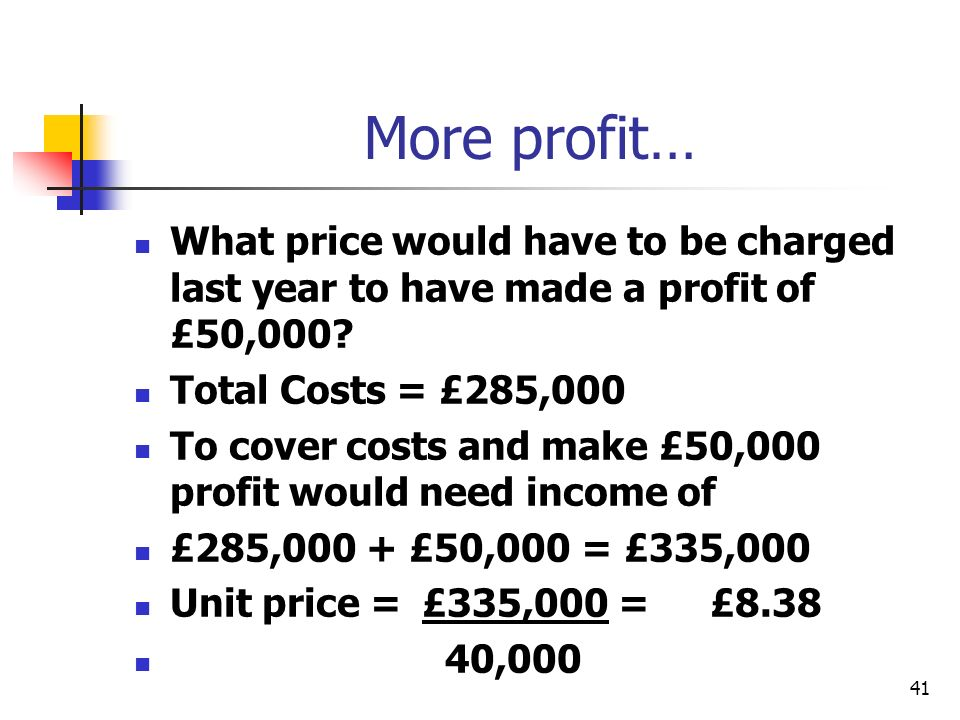 More profit… What price would have to be charged last year to have made a profit of £50,000 Total Costs = £285,000.