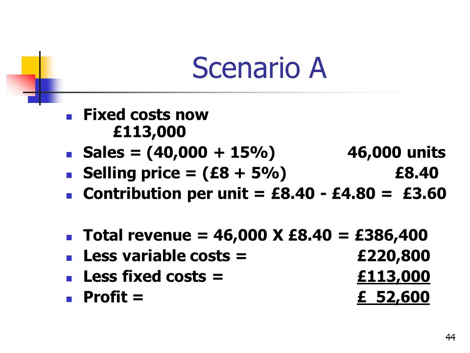 Scenario A Fixed costs now £113,000