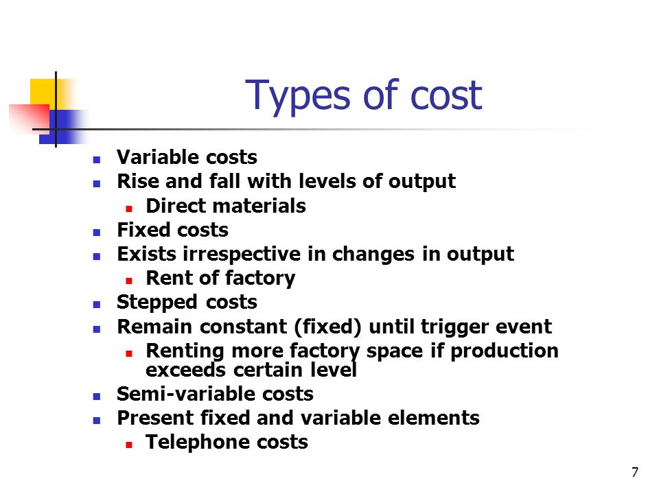 Types of cost Variable costs Rise and fall with levels of output