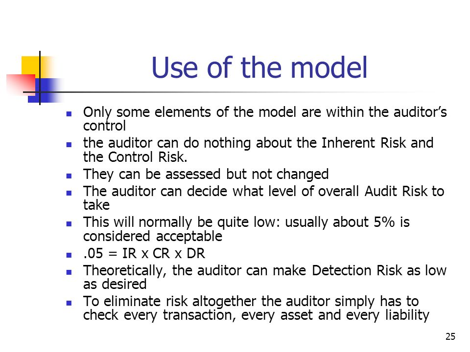 Use of the model Only some elements of the model are within the auditor's control.