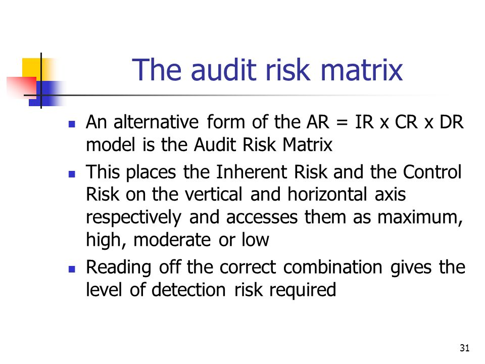 The audit risk matrix An alternative form of the AR = IR x CR x DR model is the Audit Risk Matrix.