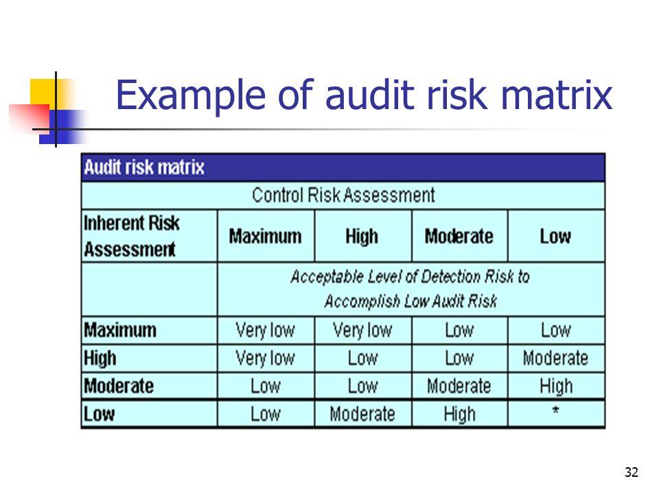 Example of audit risk matrix