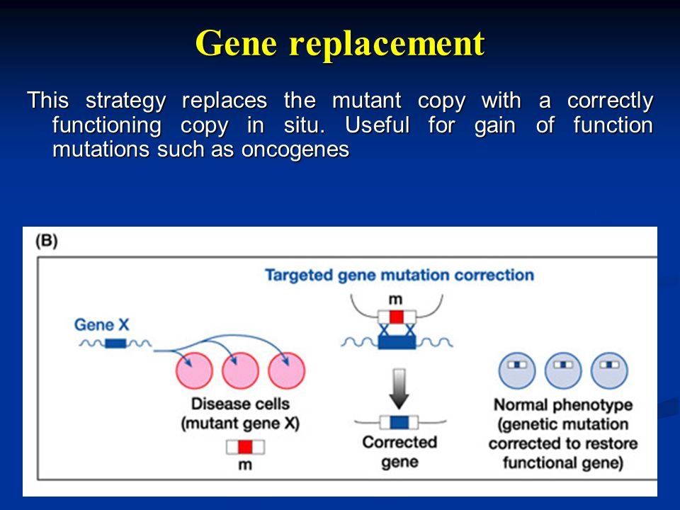 Gene replacement