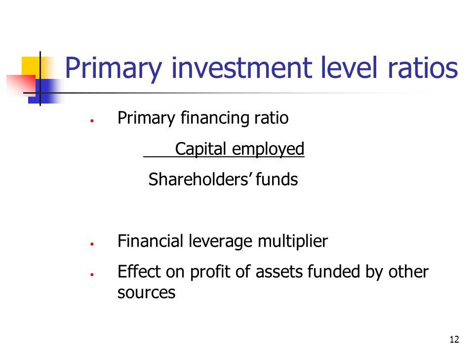 Primary investment level ratios