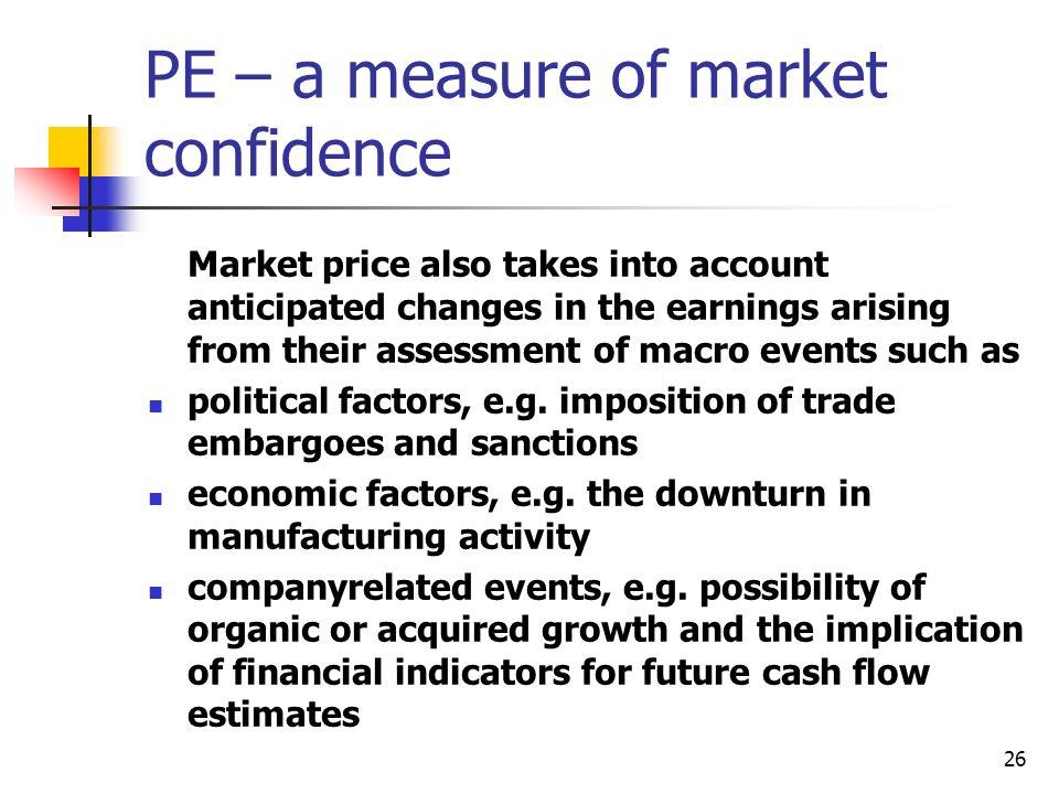 PE – a measure of market confidence