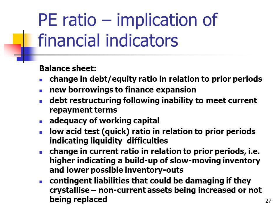 PE ratio – implication of financial indicators