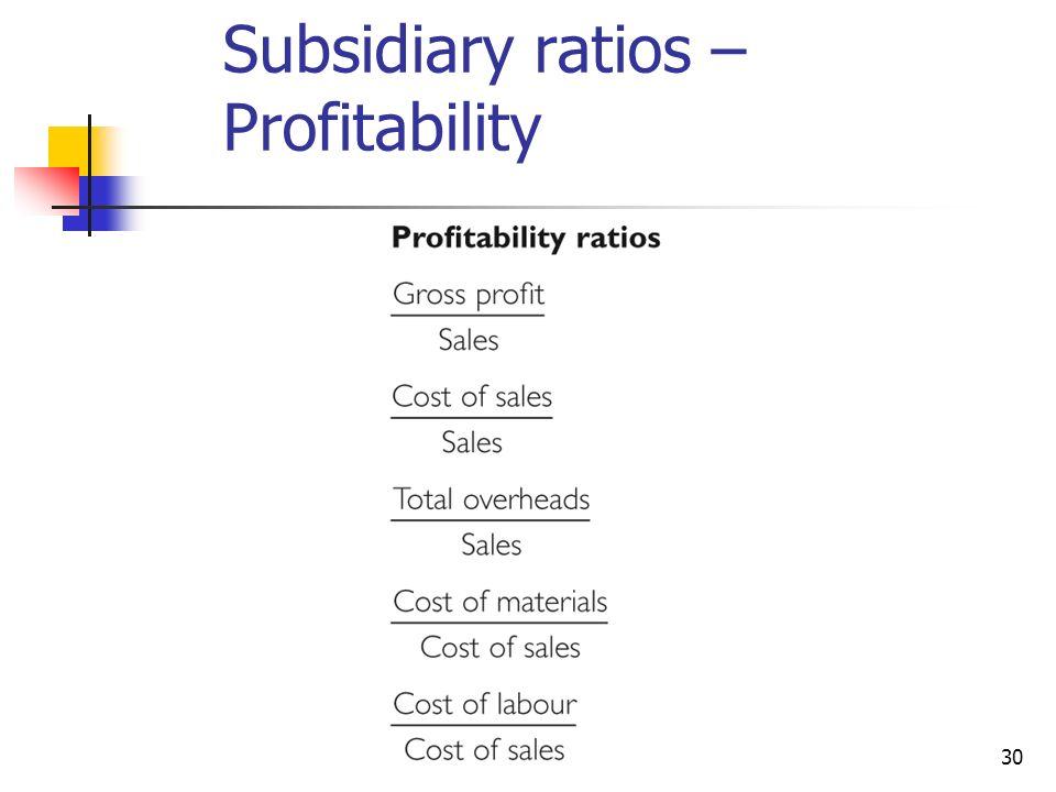 Subsidiary ratios – Profitability