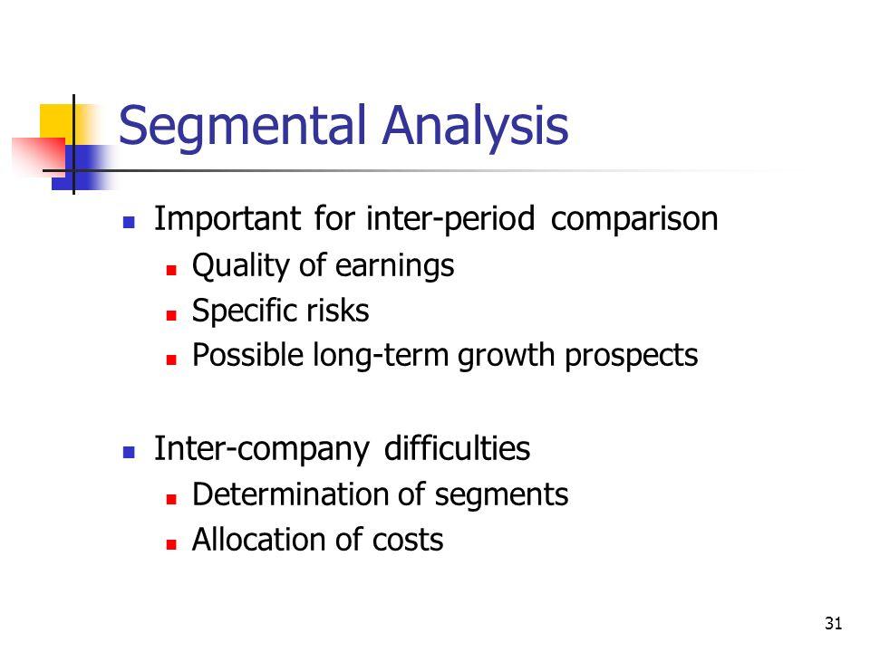 Segmental Analysis Important for inter-period comparison