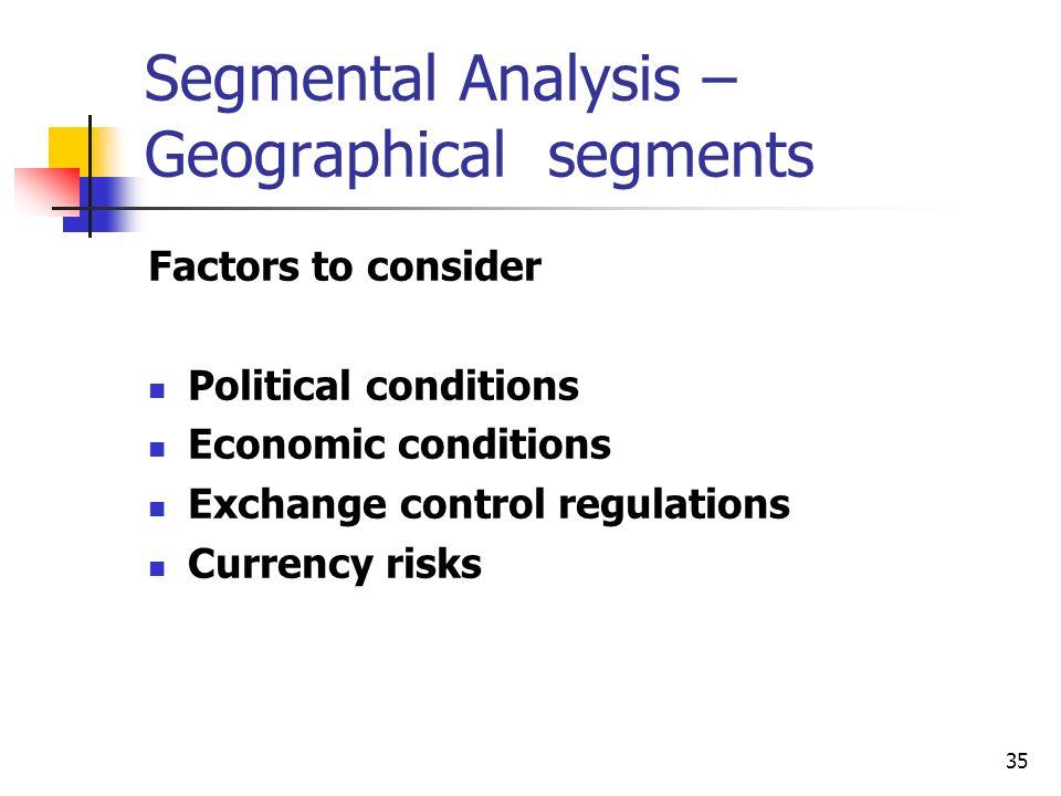 Segmental Analysis – Geographical segments