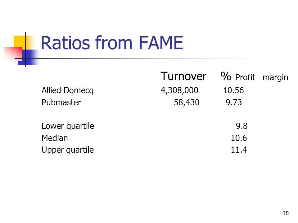 Ratios from FAME Turnover % Profit margin