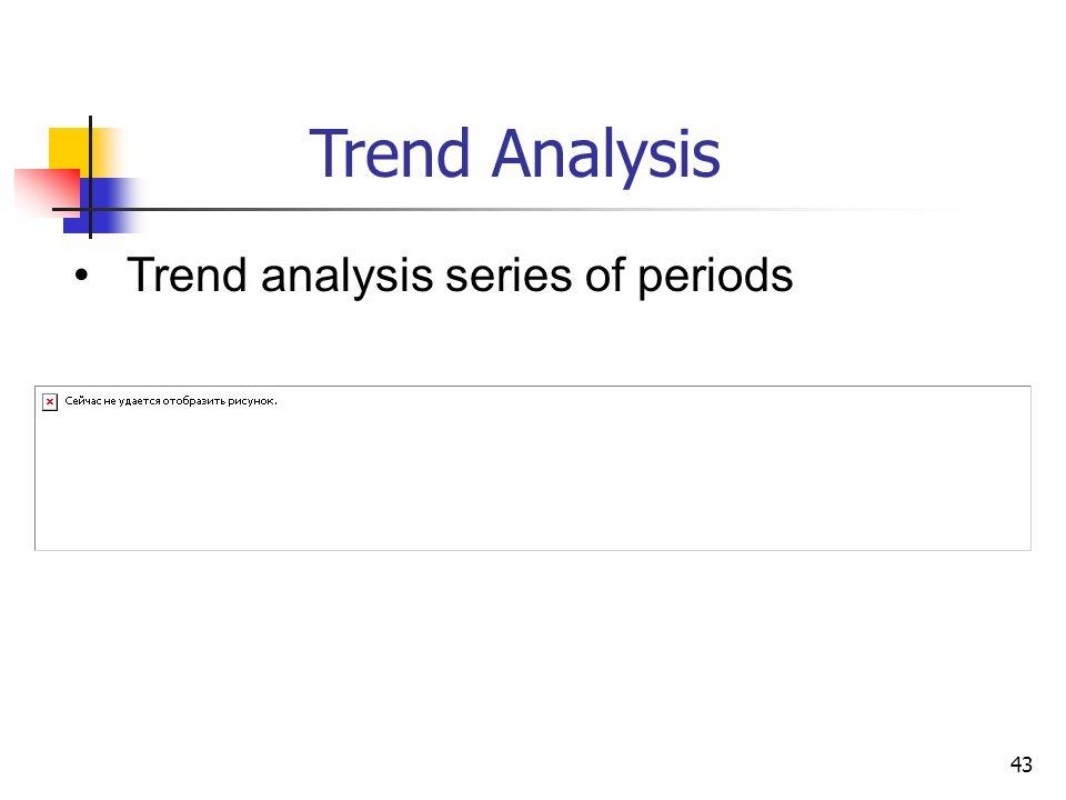 Trend Analysis Trend analysis series of periods