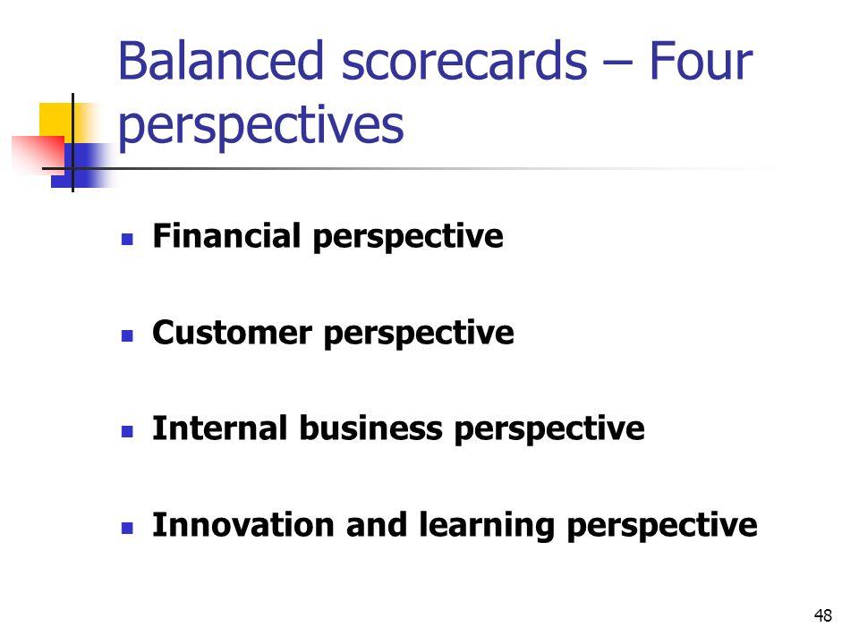 Balanced scorecards – Four perspectives