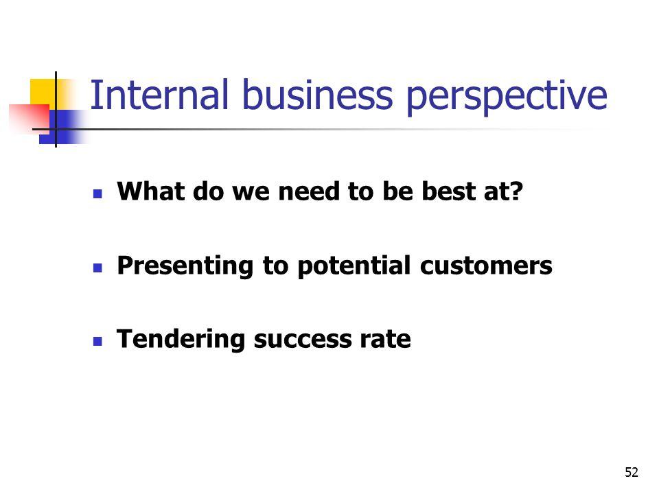 Internal business perspective