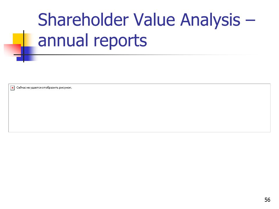 Shareholder Value Analysis – annual reports