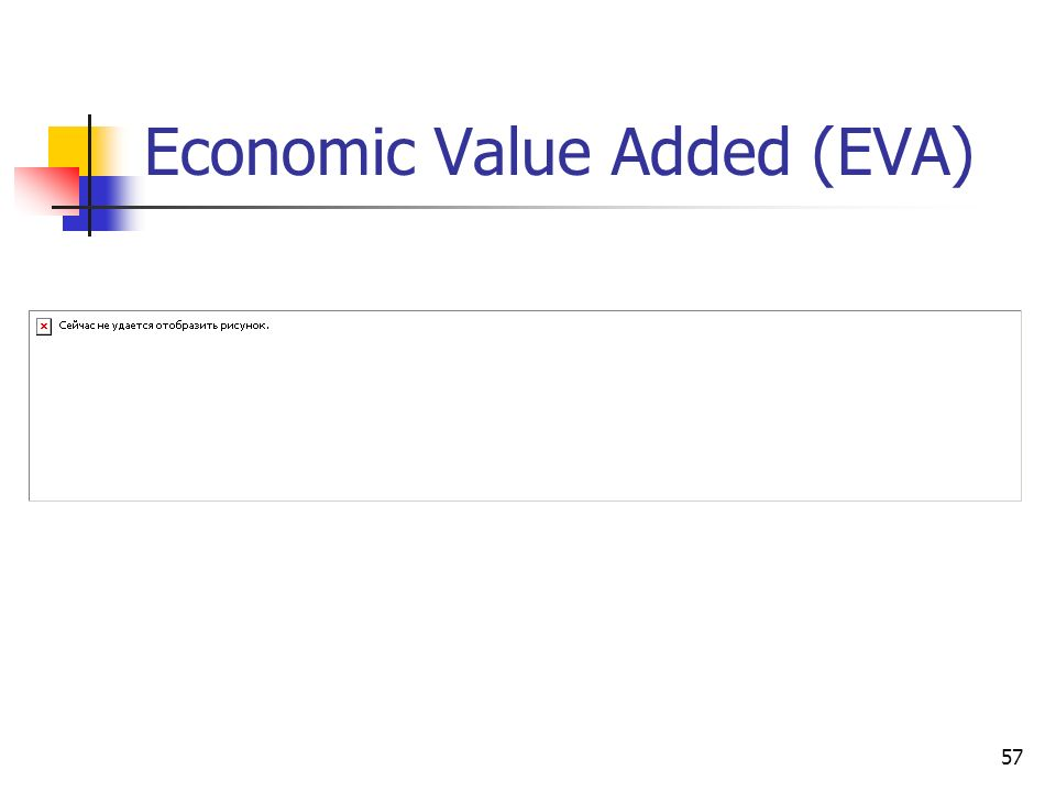 enterprise value added eva Economic value added is a performance ratio that determines the true economic   here is how economic value added (eva) is used by financial analysts.