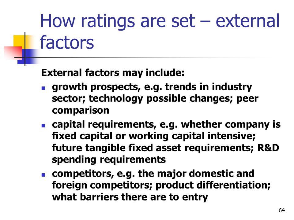 How ratings are set – external factors
