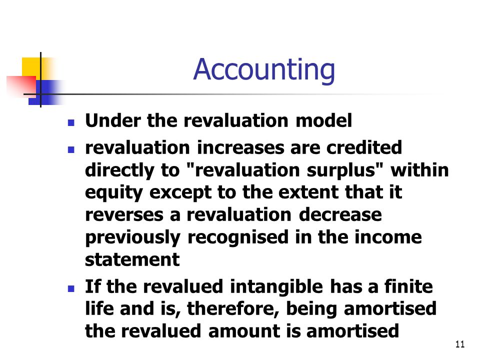 Accounting Under the revaluation model