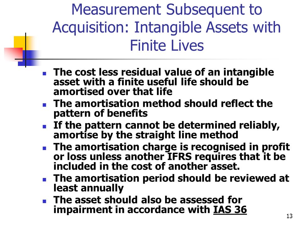 Measurement Subsequent to Acquisition: Intangible Assets with Finite Lives