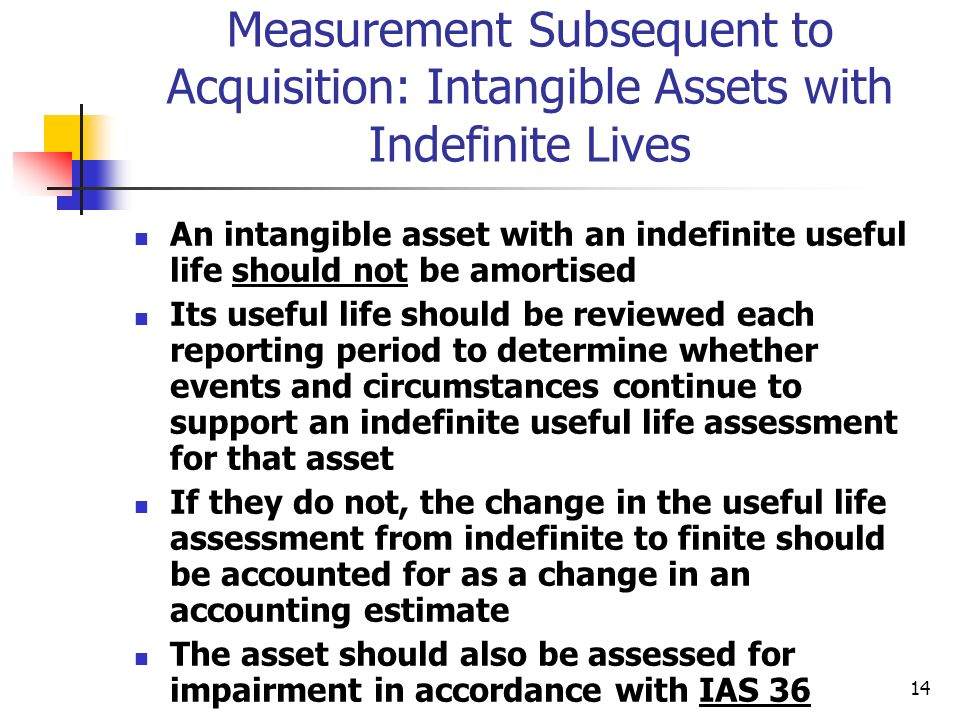Measurement Subsequent to Acquisition: Intangible Assets with Indefinite Lives