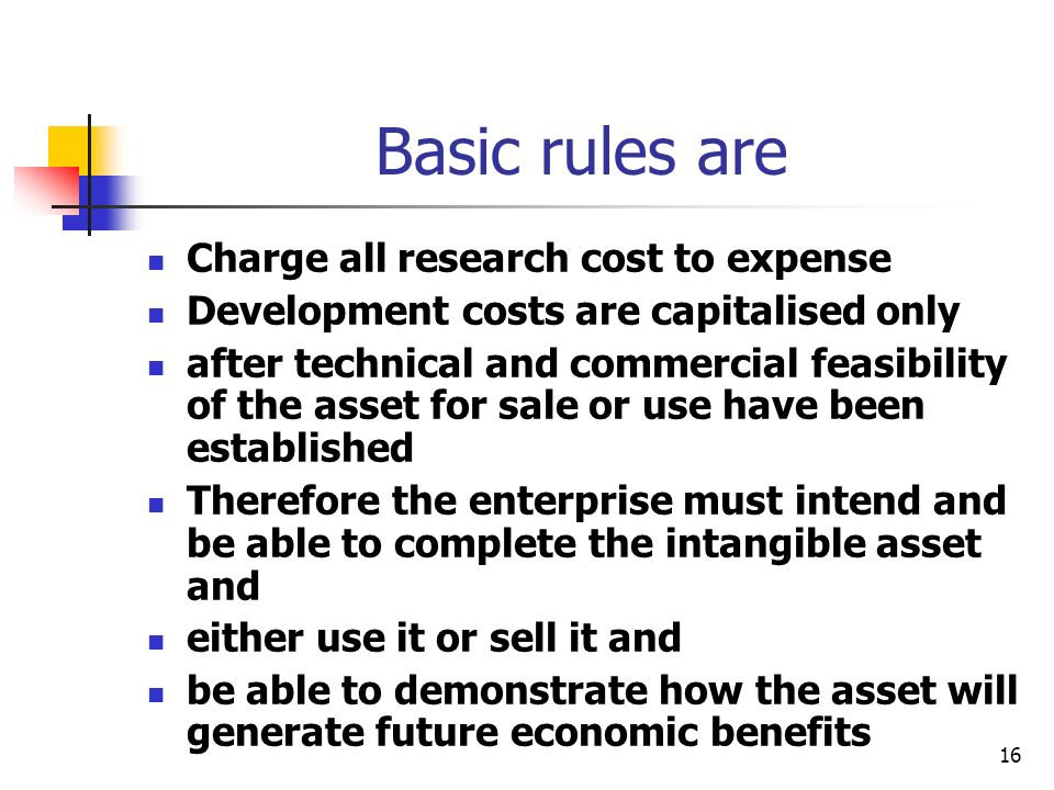 Basic rules are Charge all research cost to expense
